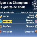 quart-ligue-des-champions